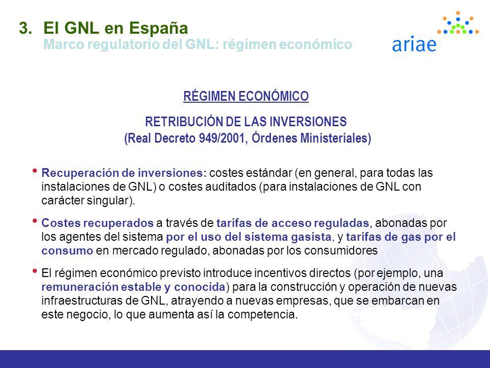 El GNL en España Marco regulatorio del GNL: régimen económico