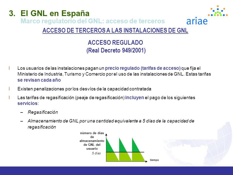 El GNL en España Marco regulatorio del GNL: acceso de terceros