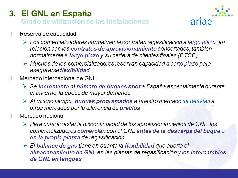 El GNL en España Grado de utilización de las instalaciones