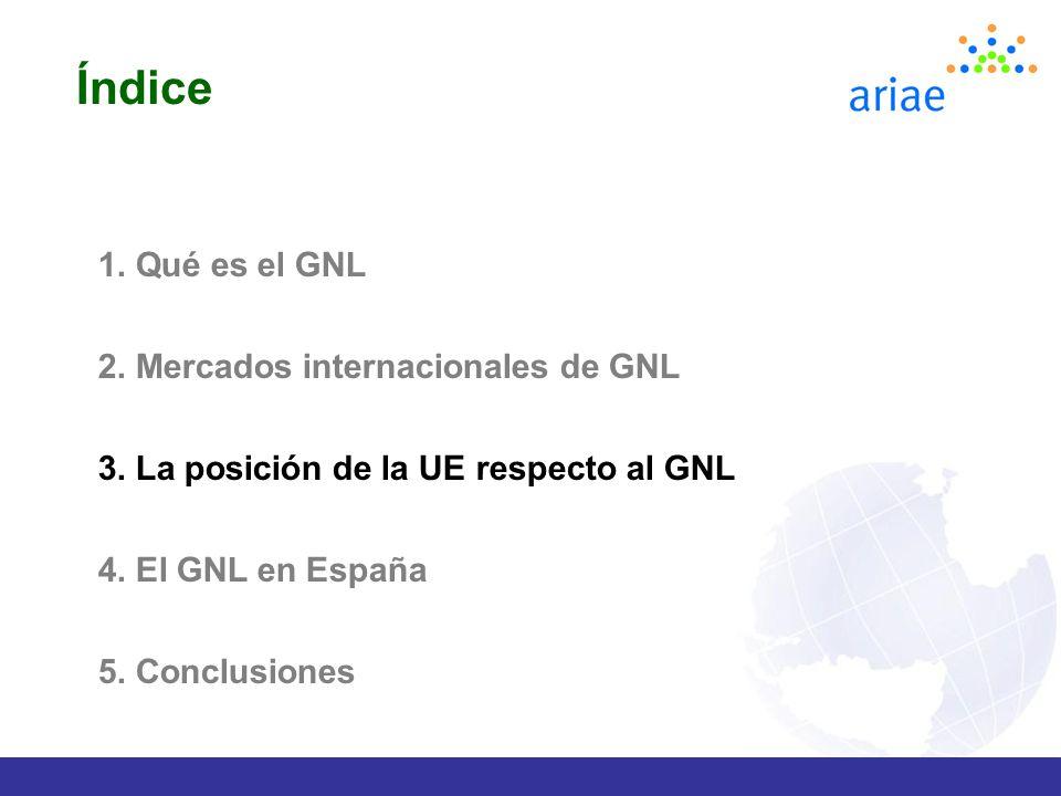 Índice 1. Qué es el GNL 2. Mercados internacionales de GNL