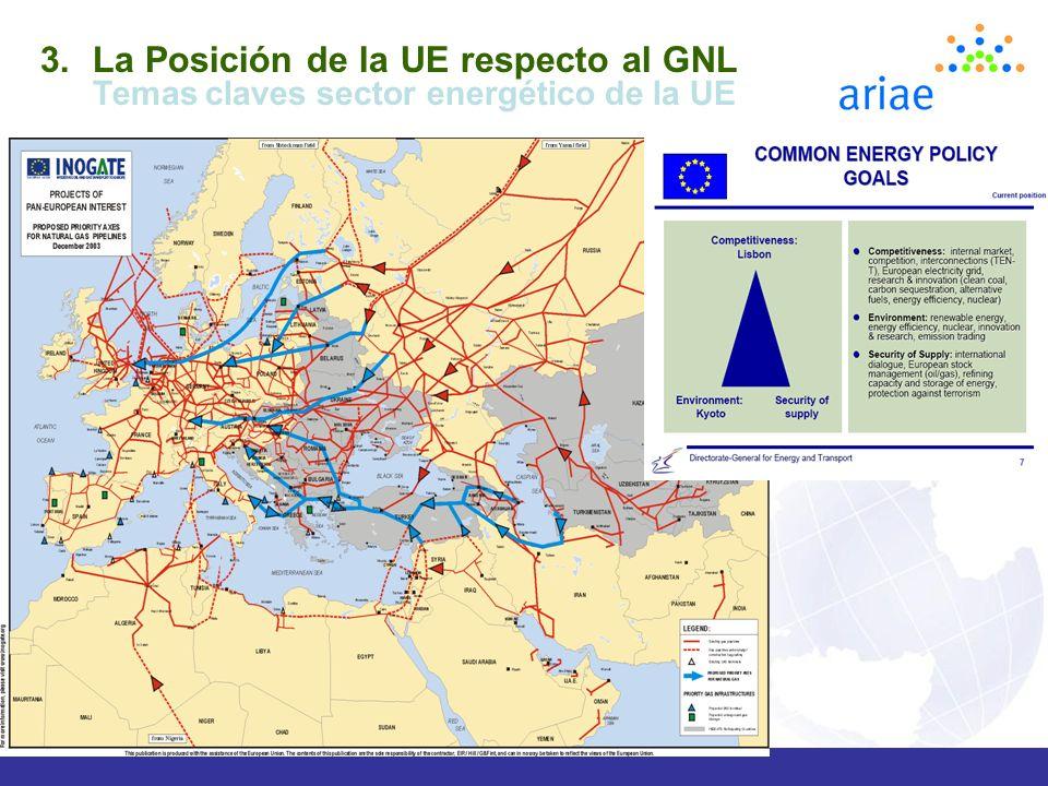 La Posición de la UE respecto al GNL