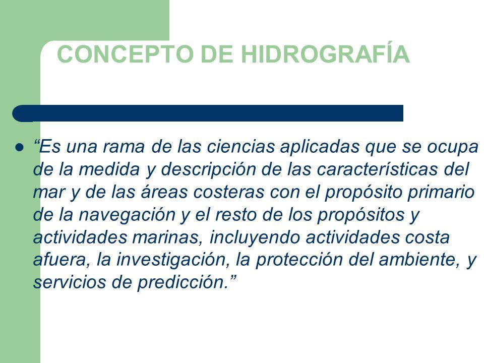 CONCEPTO DE HIDROGRAFÍA