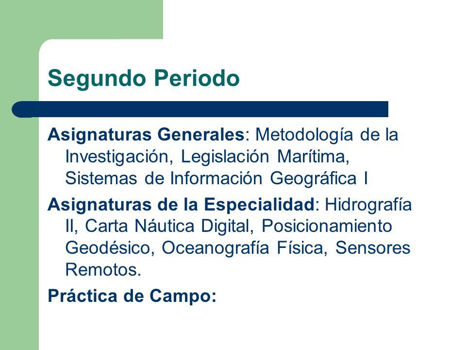 Segundo Periodo Asignaturas Generales: Metodología de la Investigación, Legislación Marítima, Sistemas de Información Geográfica I.