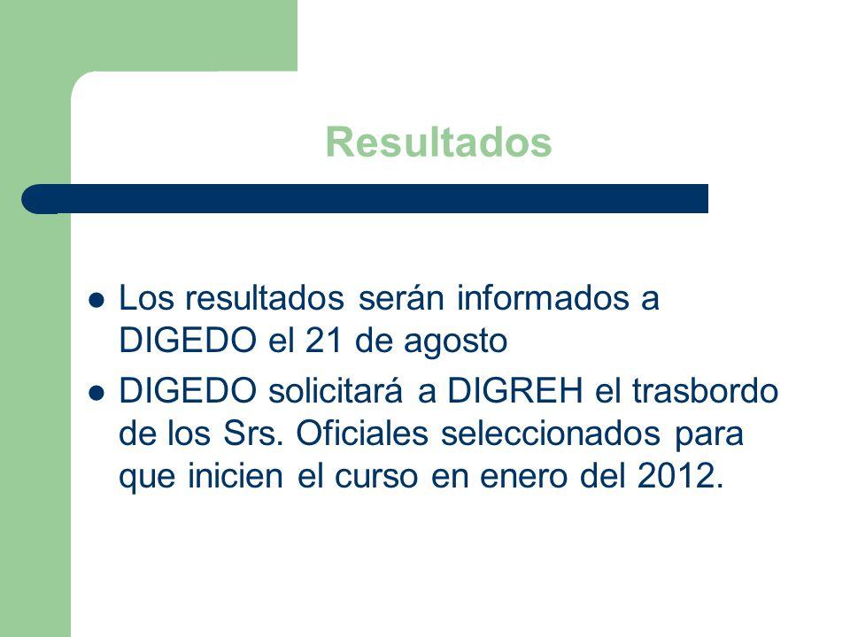 Resultados Los resultados serán informados a DIGEDO el 21 de agosto