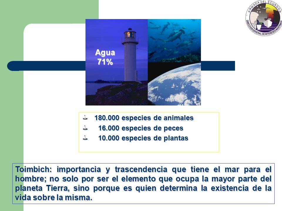 Agua 71% 180.000 especies de animales. 16.000 especies de peces. 10.000 especies de plantas.