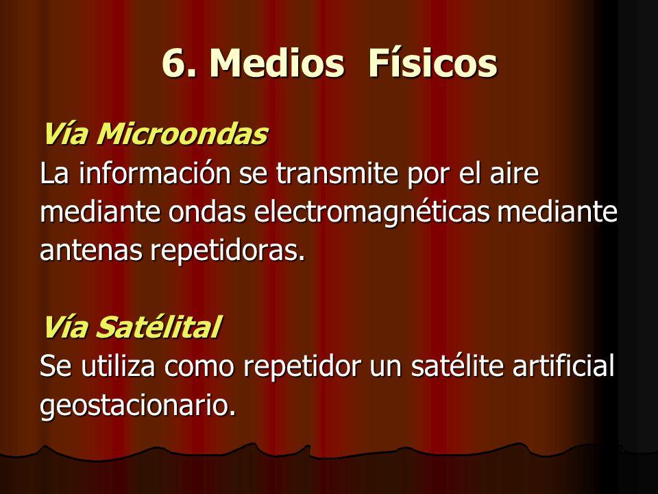 6. Medios Físicos Vía Microondas