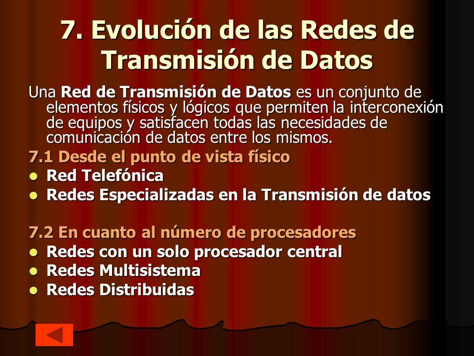 7. Evolución de las Redes de Transmisión de Datos