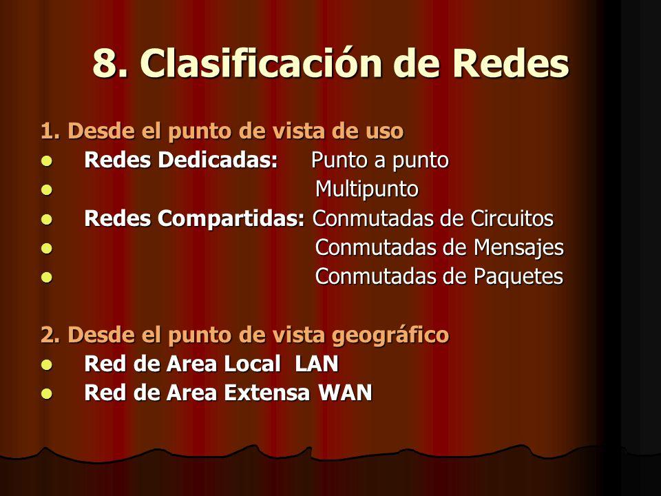 8. Clasificación de Redes