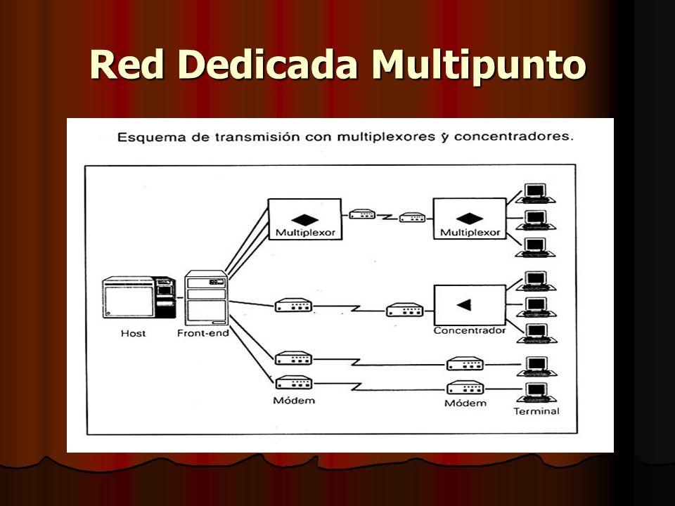 Red Dedicada Multipunto