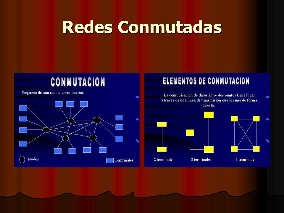 Redes Conmutadas