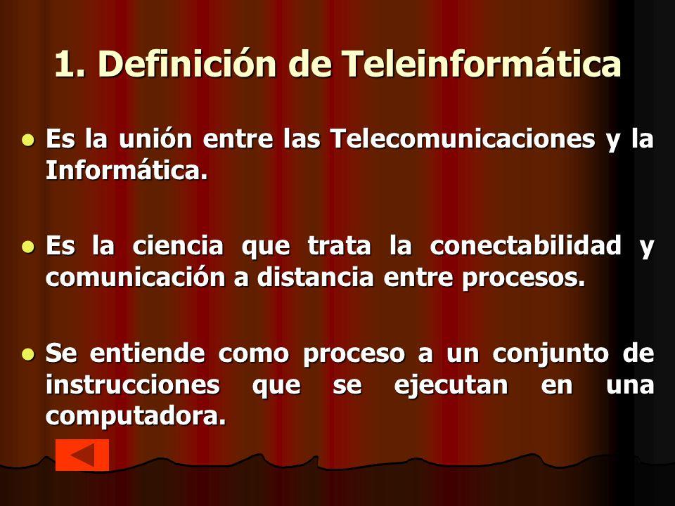 1. Definición de Teleinformática