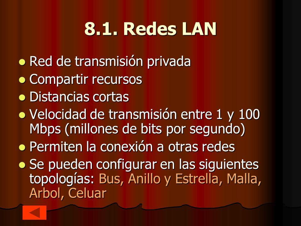 8.1. Redes LAN Red de transmisión privada Compartir recursos