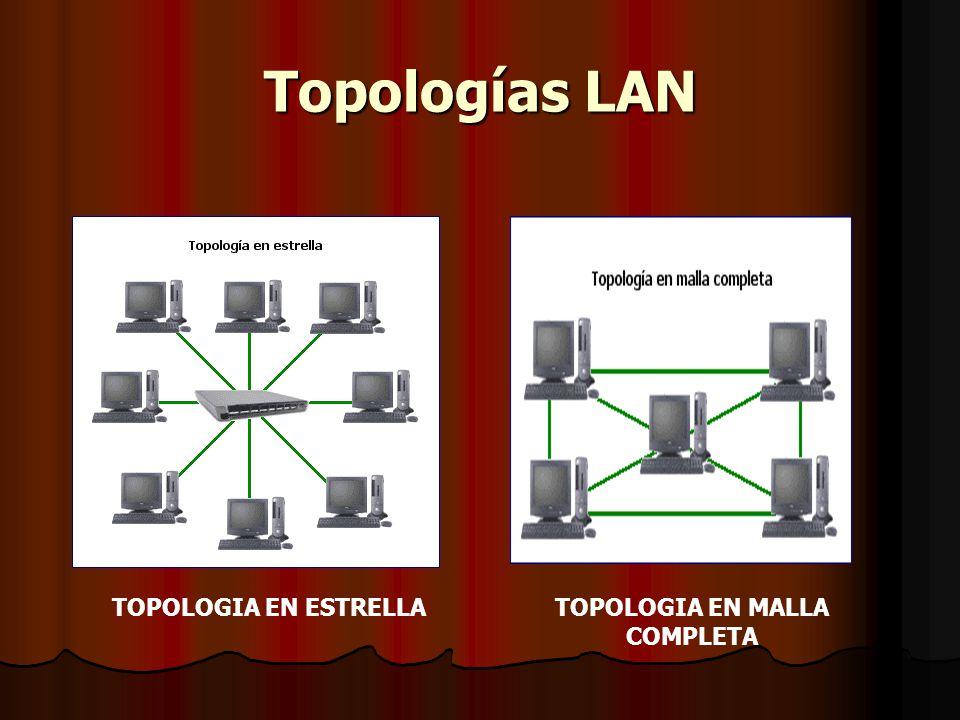 TOPOLOGIA EN MALLA COMPLETA