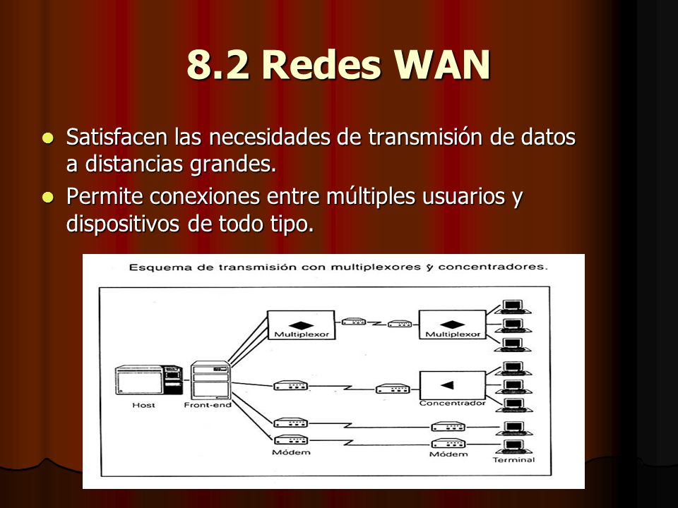 8.2 Redes WAN Satisfacen las necesidades de transmisión de datos a distancias grandes.
