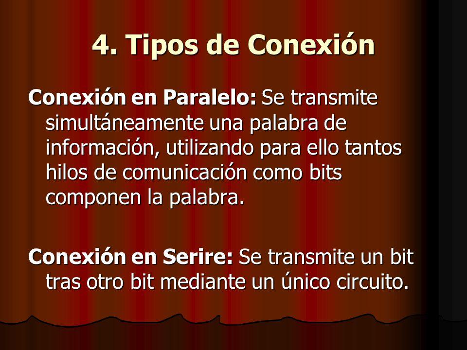4. Tipos de Conexión