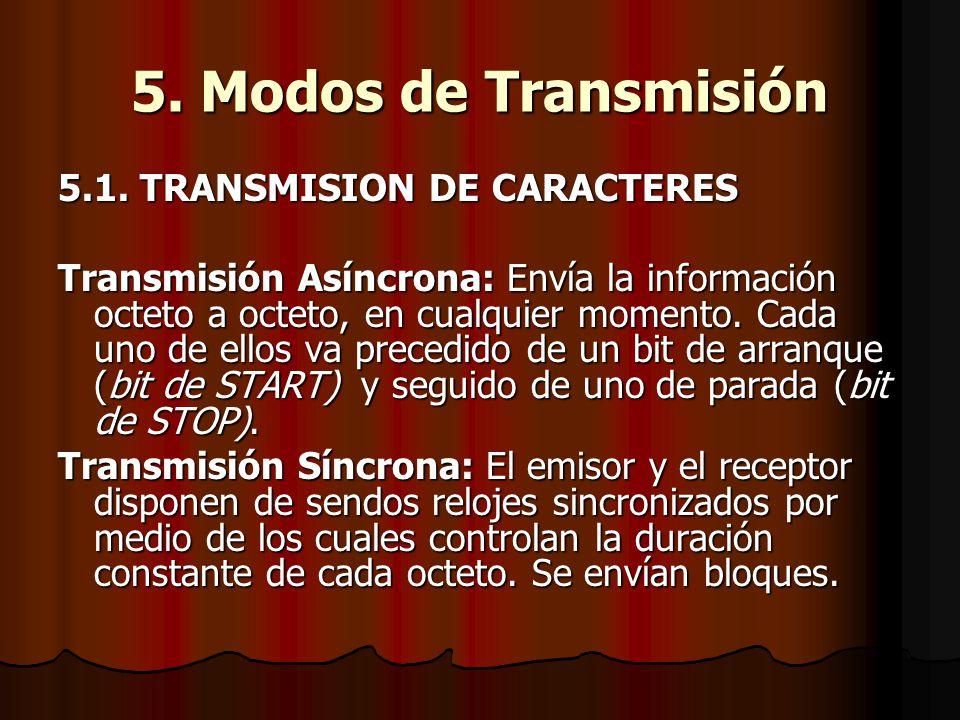 5. Modos de Transmisión 5.1. TRANSMISION DE CARACTERES