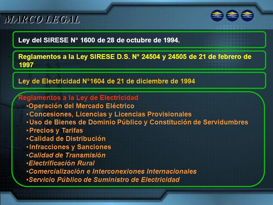 MARCO LEGAL Ley del SIRESE N° 1600 de 28 de octubre de 1994.