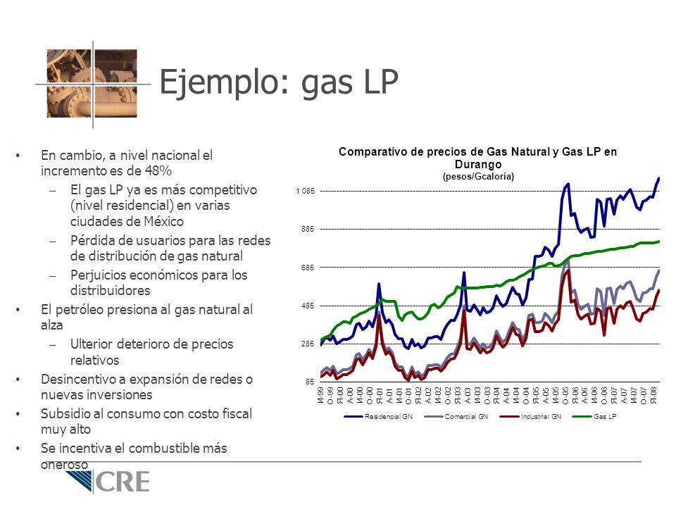 Ejemplo: gas LP En cambio, a nivel nacional el incremento es de 48%