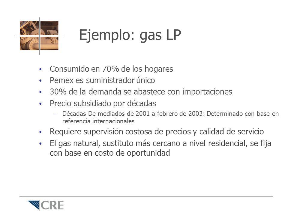 Ejemplo: gas LP Consumido en 70% de los hogares