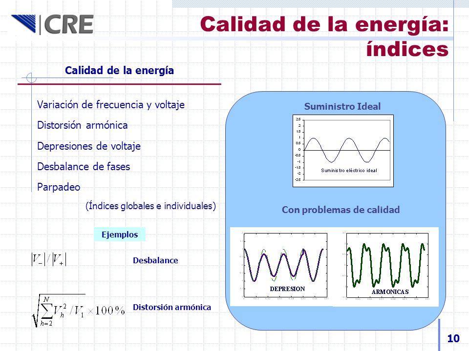 Calidad de la energía: índices