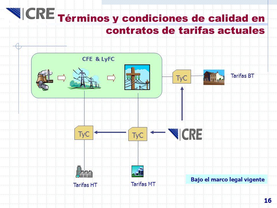 Términos y condiciones de calidad en contratos de tarifas actuales