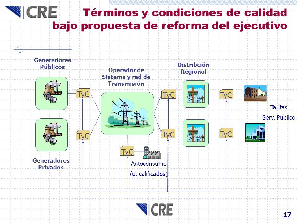 Operador de Sistema y red de Transmisión