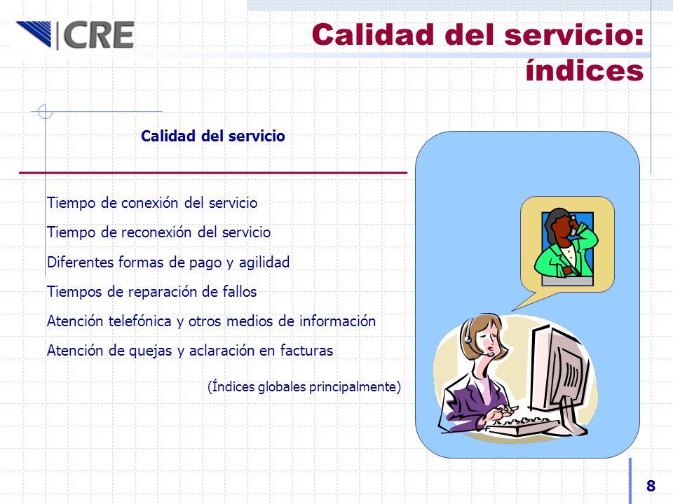 Calidad del servicio: índices