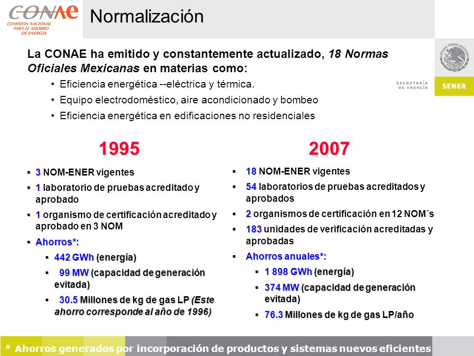 Normalización La CONAE ha emitido y constantemente actualizado, 18 Normas Oficiales Mexicanas en materias como: