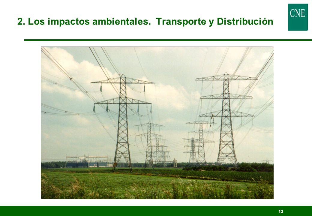 2. Los impactos ambientales. Transporte y Distribución