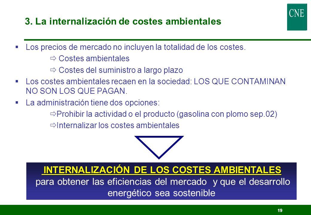 INTERNALIZACIÓN DE LOS COSTES AMBIENTALES
