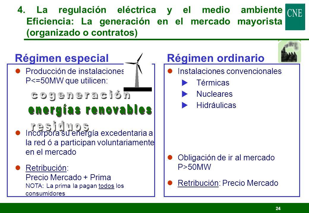 cogeneración energías renovables residuos Régimen especial