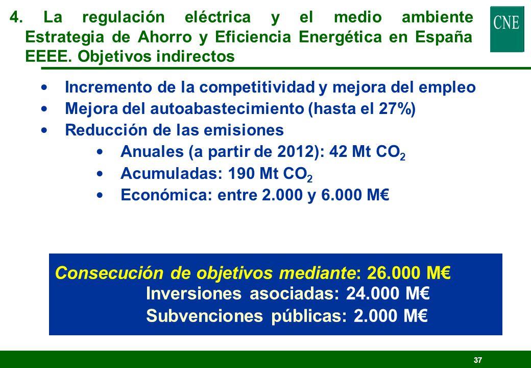 Consecución de objetivos mediante: 26.000 M€
