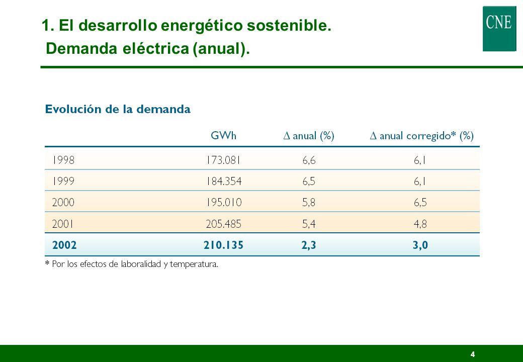 1. El desarrollo energético sostenible.