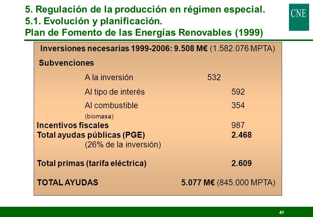 Inversiones necesarias 1999-2006: 9.508 M€ (1.582.076 MPTA)