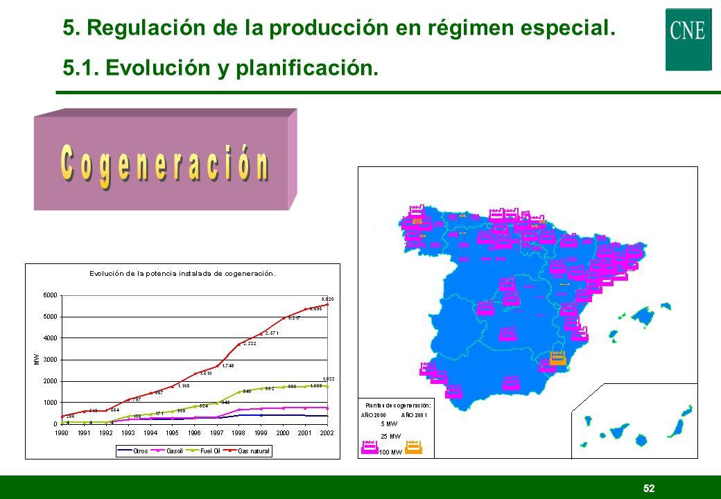 Cogeneración 5. Regulación de la producción en régimen especial.