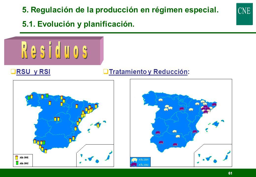 Residuos 5. Regulación de la producción en régimen especial.