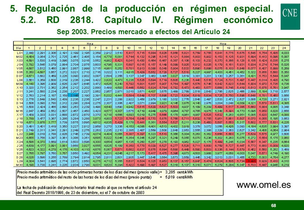 5. Regulación de la producción en régimen especial. 5. 2. RD 2818
