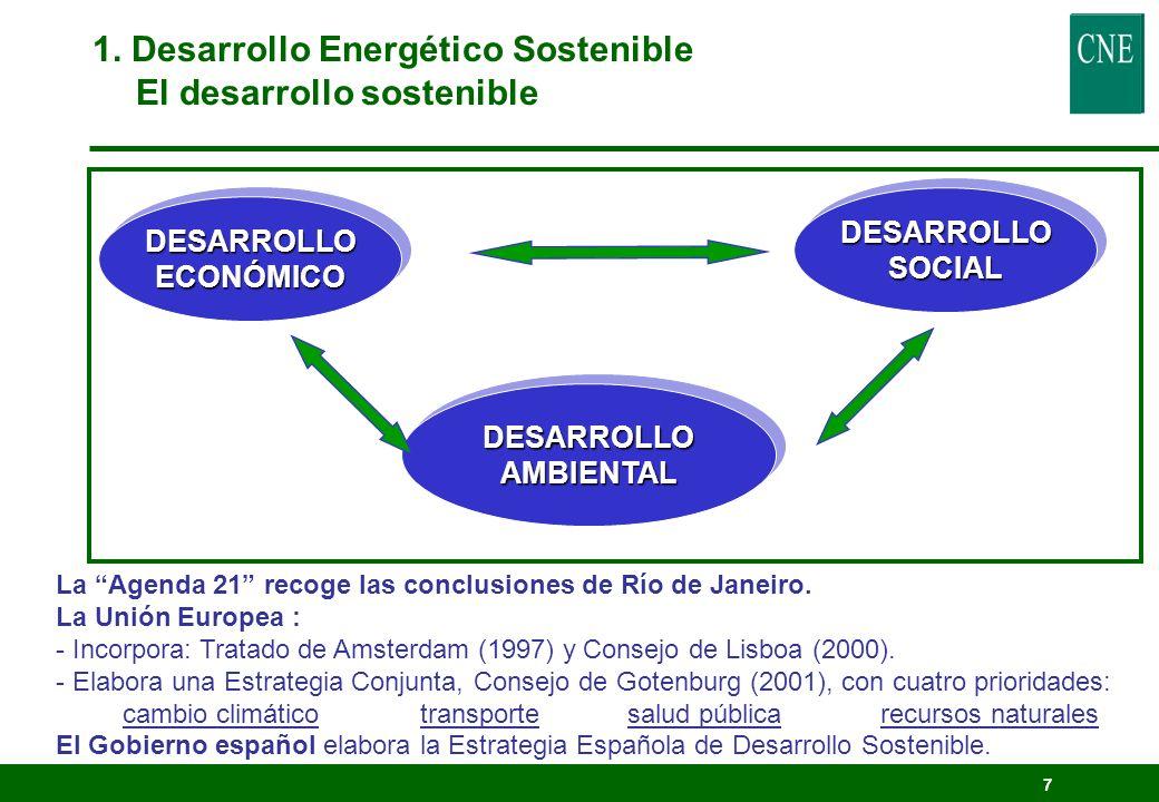 1. Desarrollo Energético Sostenible El desarrollo sostenible