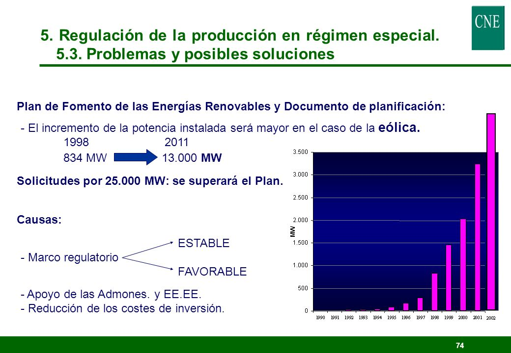 5. Regulación de la producción en régimen especial. 5. 3