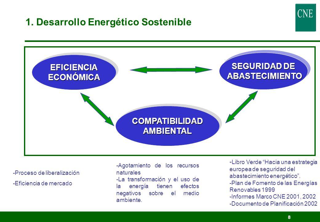 1. Desarrollo Energético Sostenible
