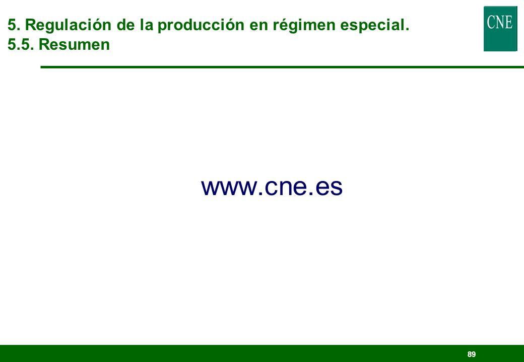 www.cne.es 5. Regulación de la producción en régimen especial.