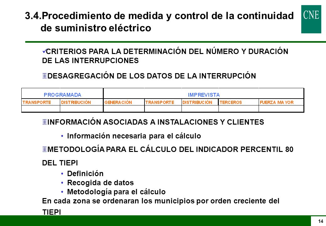 3.4.Procedimiento de medida y control de la continuidad de suministro eléctrico