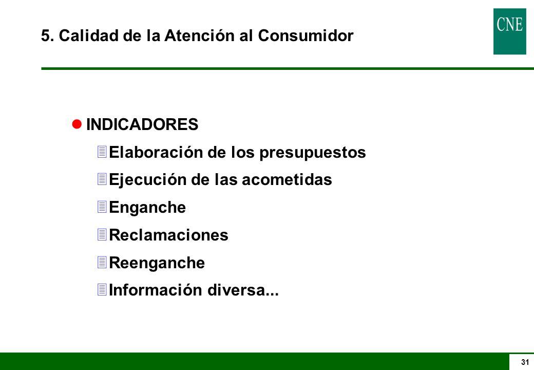 5. Calidad de la Atención al Consumidor