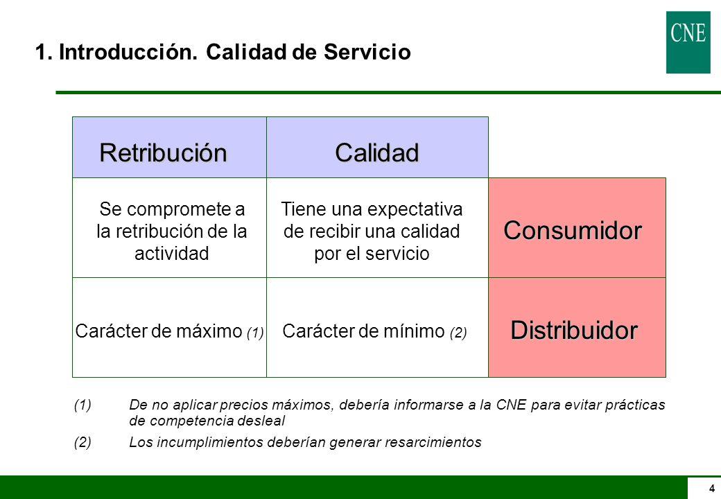 Retribución Calidad Consumidor Distribuidor