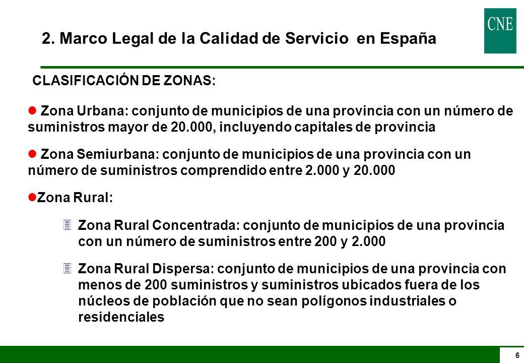 2. Marco Legal de la Calidad de Servicio en España