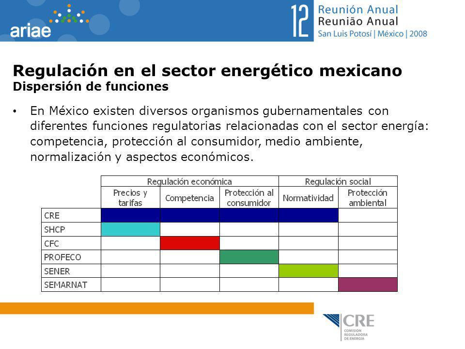 Regulación en el sector energético mexicano Dispersión de funciones