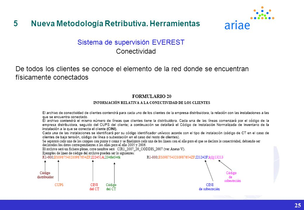 Sistema de supervisión EVEREST