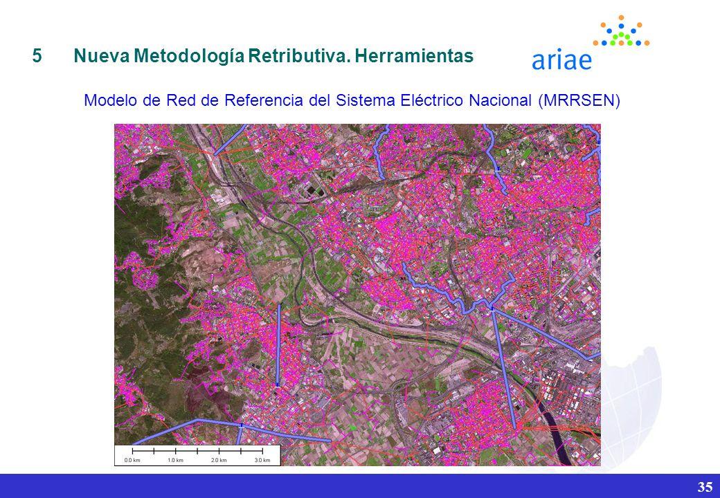 Modelo de Red de Referencia del Sistema Eléctrico Nacional (MRRSEN)