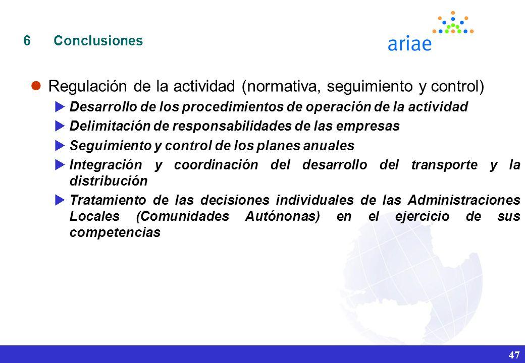 Regulación de la actividad (normativa, seguimiento y control)