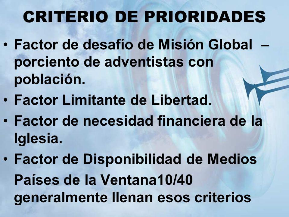 CRITERIO DE PRIORIDADES